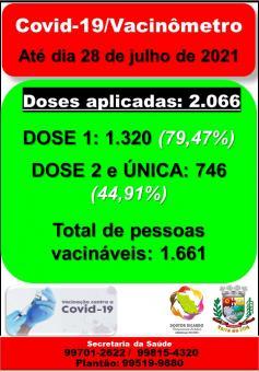 COVID-19 – MAIS DE 79% DOS RICARDENSES RECEBERAM A DOSE 1